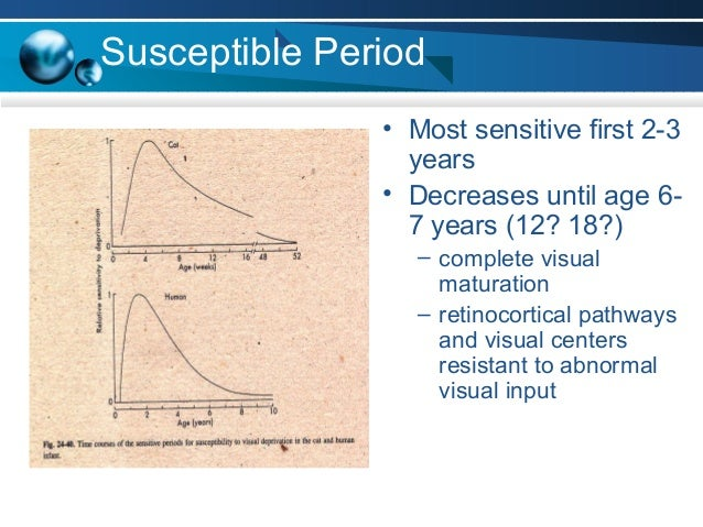 Susceptible Period • Most sensitive first 2-3 years • Decreases until age 6- 7 years (12? 18?) – complete visual maturatio...