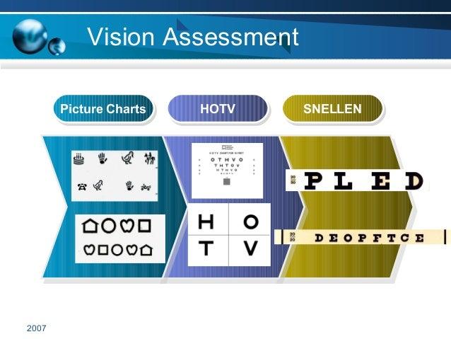 2007 Vision Assessment Picture ChartsPicture Charts HOTVHOTV SNELLENSNELLEN