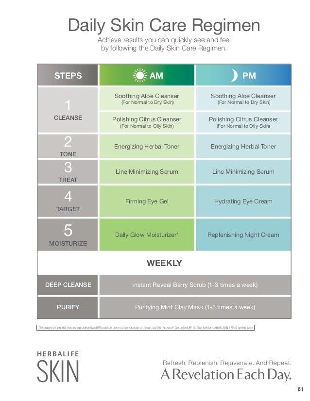 Herbalife Steps To Success: Herbalife Workout Program