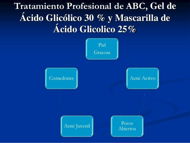 Tratamiento Profesional de ABC, Gel de  Ácido Glicólico 30 % y Mascarilla de  Ácido Glicolico 25%  Piel  Grasosa  Acné Act...