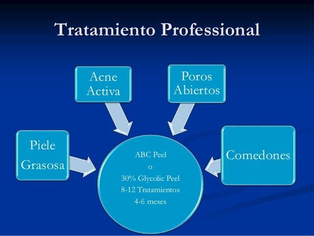 Tratamiento Profesional  Acné  Juvenil
