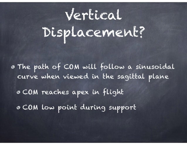 Vertical Displacement? The path of COM will follow a sinusoidal curve when viewed in the sagittal plane COM reaches apex i...