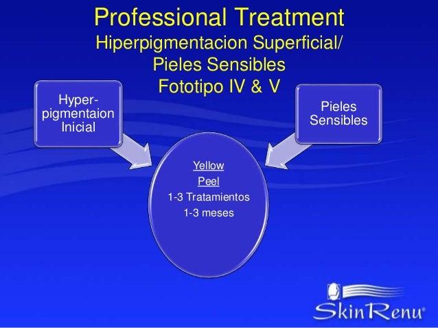 Professional Treatment  Hiperpigmentacion Mediana  Fototipo I, II & III  Hiper –  pigmentacion  Mediana  Yellow  Peel  3-8...