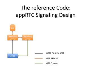 WebRTC Infrastructure scalability notes - Geek'n Kranky - June 2014 @…