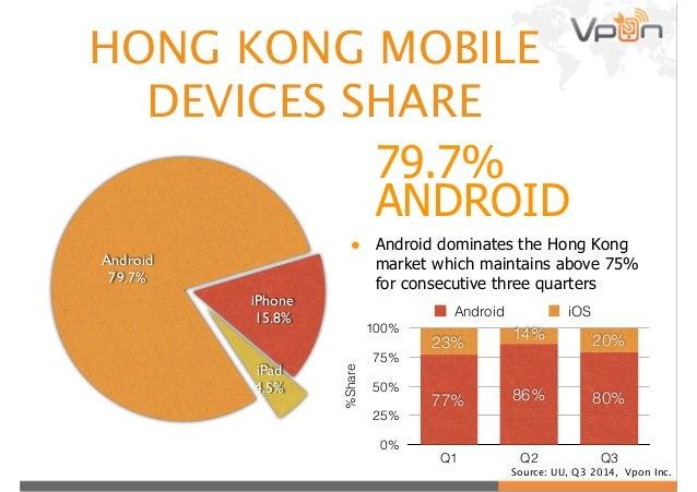 2014 Q3 Hong Kong Mobile Market Trend and Statistics