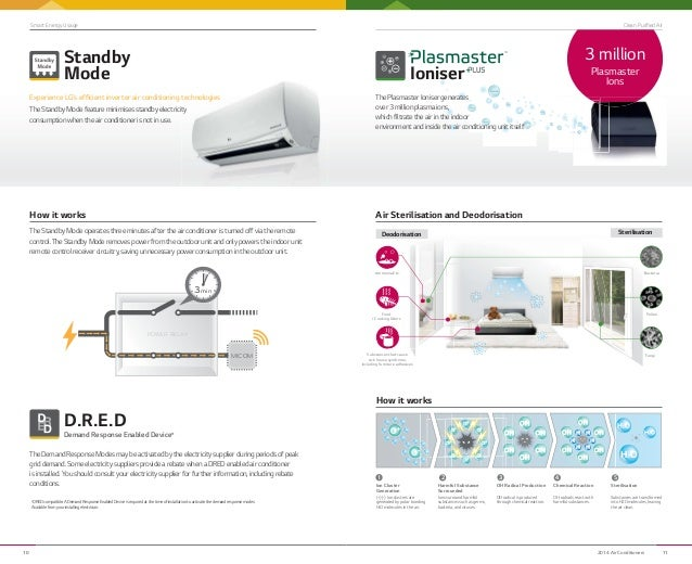 2014/2015 LG Split System Air Conditioners Catalogue