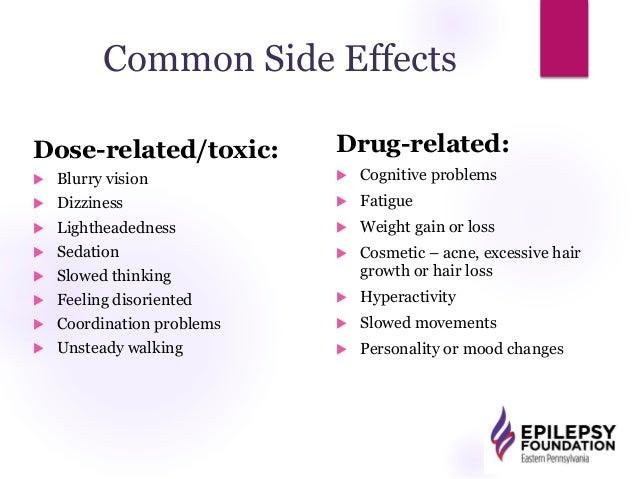 Topiramate Medication Side Effects