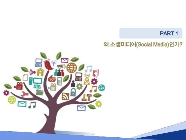 2014 트렌드에 따른 기업 소셜미디어SNS 활용 전략 Slide 3
