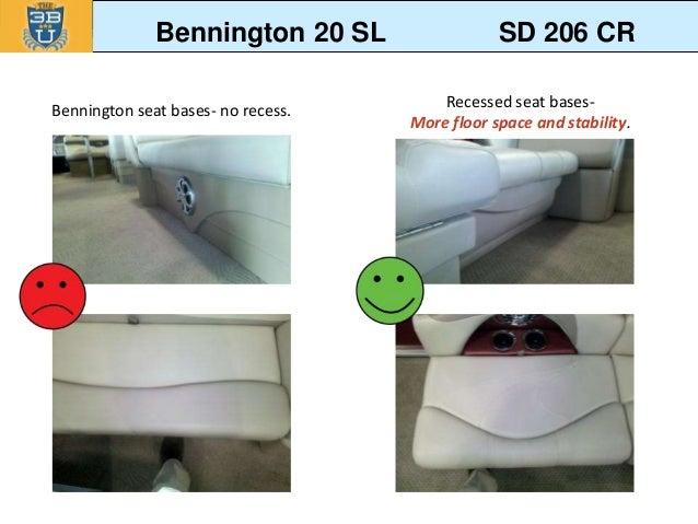 sylvan vs bennington competitive comparison revised bennington