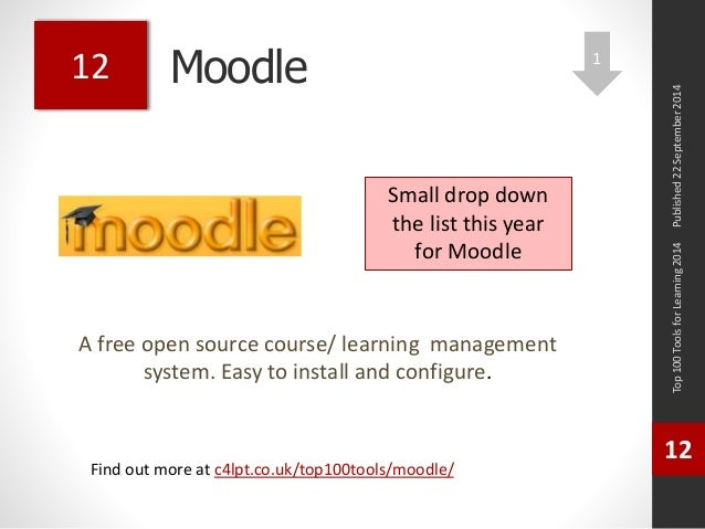 Moodle  A free open source course/ learning management  system. Easy to install and configure.  Top 100 Tools for Learning...