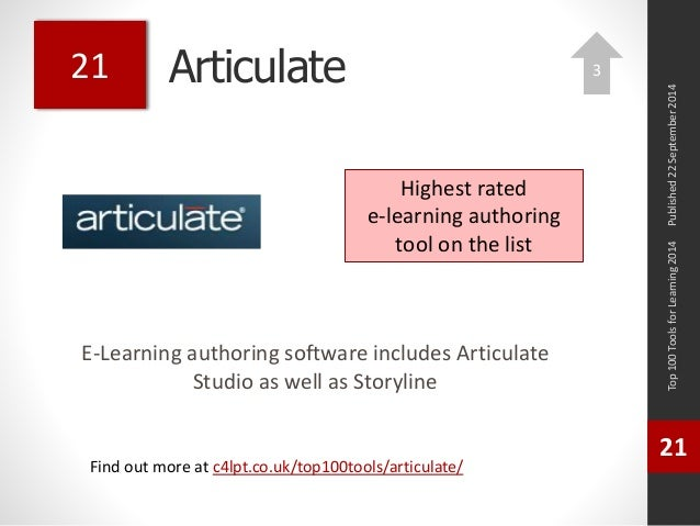 Articulate  E-Learning authoring software includes Articulate  Studio as well as Storyline  Top 100 Tools for Learning 201...