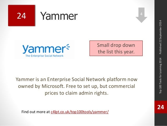 Yammer  Yammer is an Enterprise Social Network platform now  owned by Microsoft. Free to set up, but commercial  prices to...