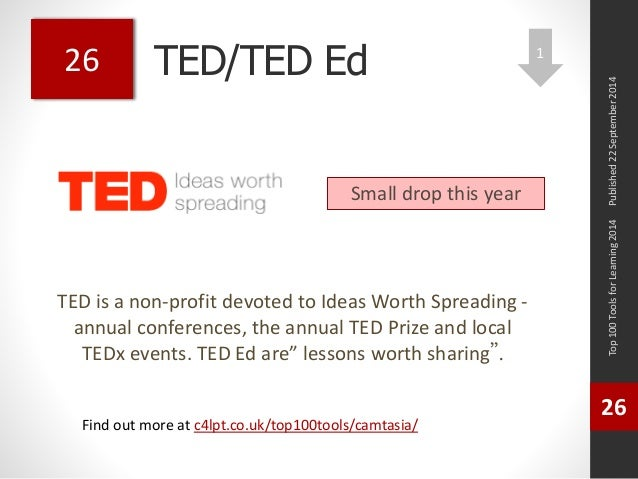 TED/TED Ed  TED is a non-profit devoted to Ideas Worth Spreading -  annual conferences, the annual TED Prize and local  TE...