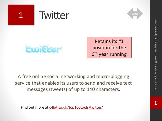 Twitter  A free online social networking and micro-blogging  service that enables its users to send and receive text  mess...