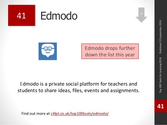 Edmodo  Edmodo is a private social platform for teachers and  students to share ideas, files, events and assignments.  Top...