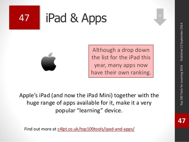 iPad & Apps  Apple's iPad (and now the iPad Mini) together with the  huge range of apps available for it, make it a very  ...