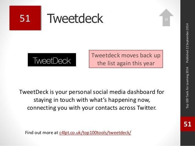 Tweetdeck  TweetDeck is your personal social media dashboard for  staying in touch with what's happening now,  connecting ...