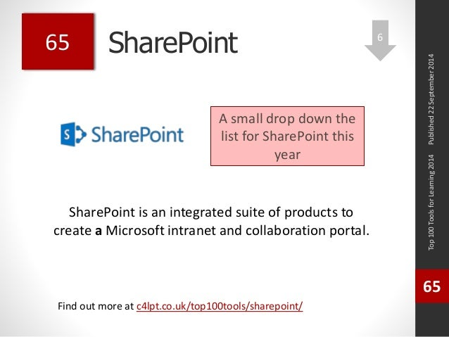 SharePoint  SharePoint is an integrated suite of products to  create a Microsoft intranet and collaboration portal.  Top 1...