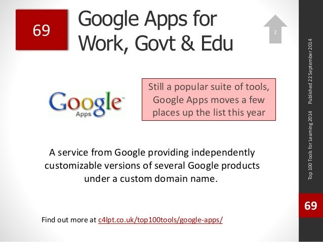 Google Apps for  Work, Govt & Edu  A service from Google providing independently  customizable versions of several Google ...
