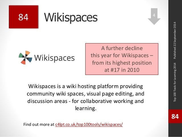 Wikispaces  Wikispaces is a wiki hosting platform providing  community wiki spaces, visual page editing, and  discussion a...
