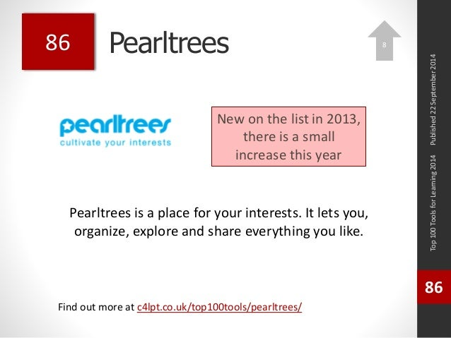 Pearltrees  Pearltrees is a place for your interests. It lets you,  organize, explore and share everything you like.  Top ...