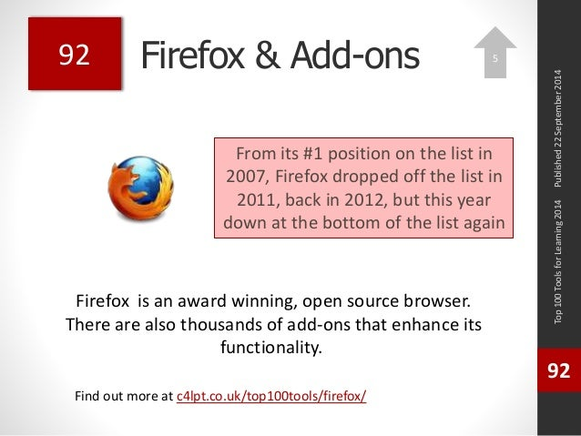 Firefox & Add-ons  Firefox is an award winning, open source browser.  There are also thousands of add-ons that enhance its...