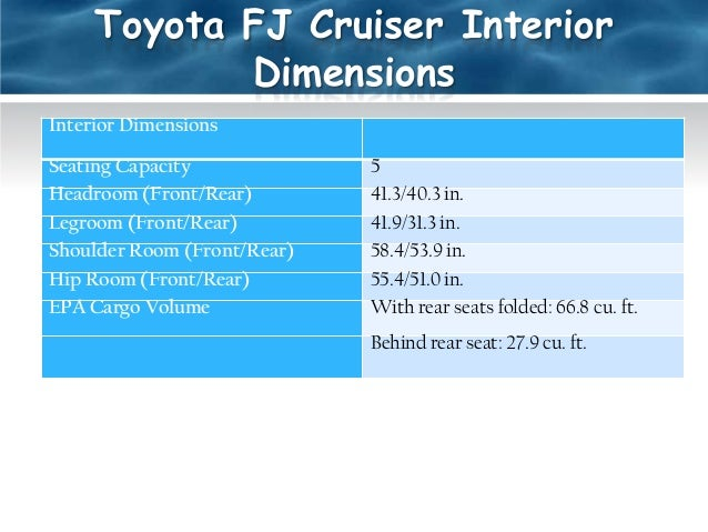 Toyota Fj Cruiser Fj Cruiser Diesel Petrol Suv Land
