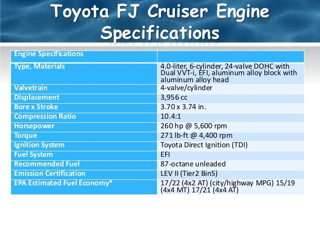 Toyota FJ Cruiser Engine Specifications ...