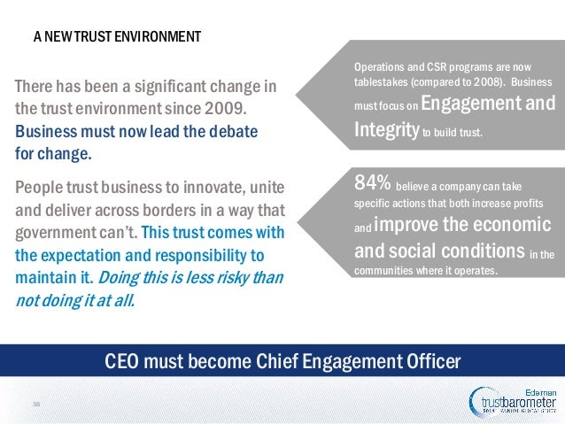 A NEW TRUST ENVIRONMENT  There has been a significant change in the trust environment since 2009. Business must now lead t...