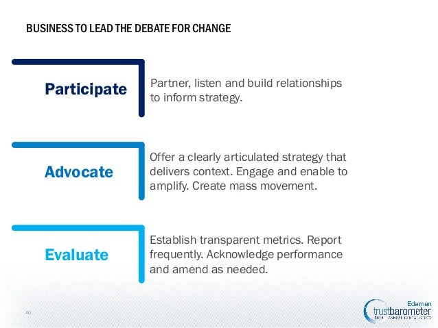 BUSINESS TO LEAD THE DEBATE FOR CHANGE  Participate  Advocate  Offer a clearly articulated strategy that delivers context....