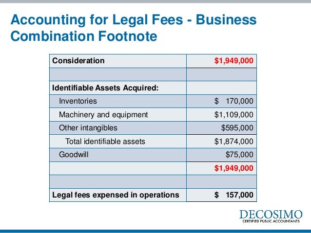 Accounting For Loan Modifications