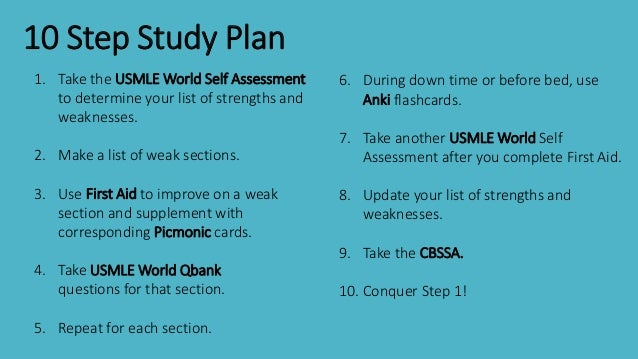 USMLE Step 1 Guide 2014