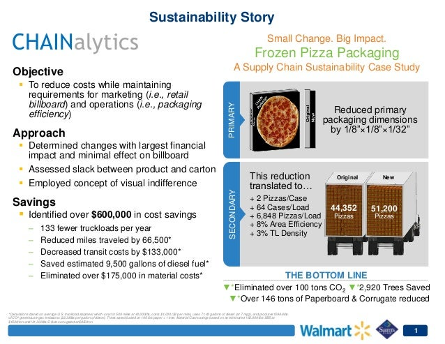 "wal-mart case study supply chain Speed up reporting in real time it's pretty much a holy grail for us as marketers"" stephen quinn, chief marketing officer, walmart us (advertising agecom) four components of walmart's supply chain strategy: vendor partnerships cross docking and distribution management technology integration."