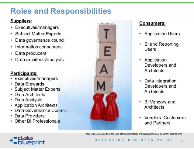 data blueprint 66 roles and responsibilities data warehouse analyst job description