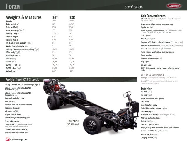 2014 Winnebago Forza Class A Motorhomes