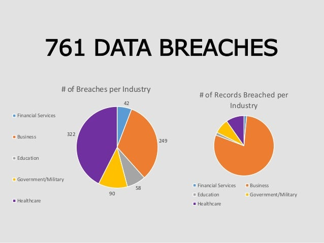 2014: The Year of the Data Breach
