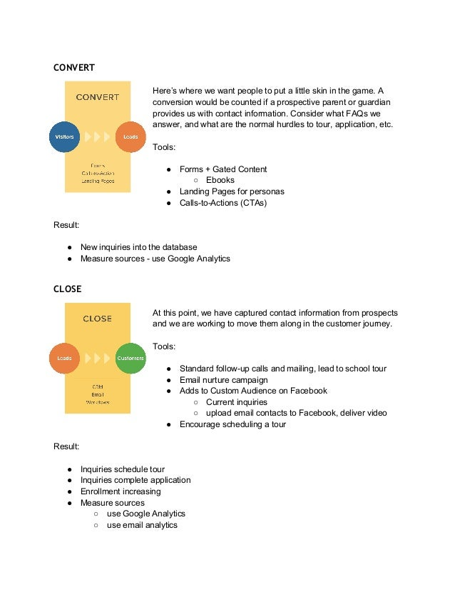Digital Communication Strategy For Lutheran Schools