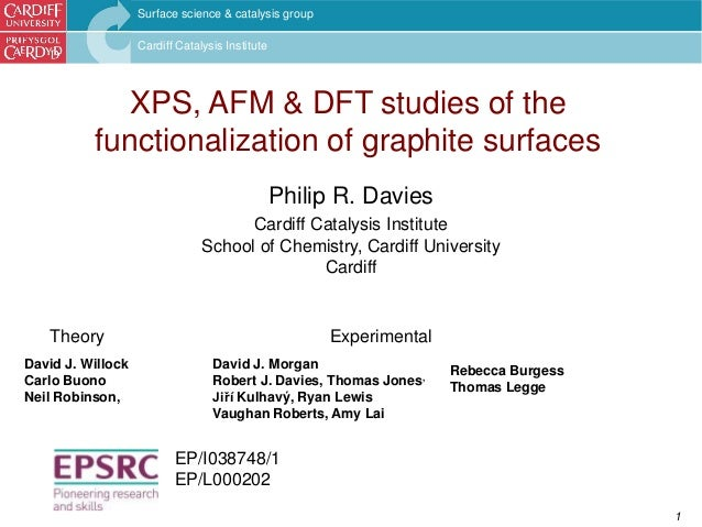 1 Surface science & catalysis group Cardiff Catalysis Institute XPS, AFM & DFT studies of the functionalization of graphit...