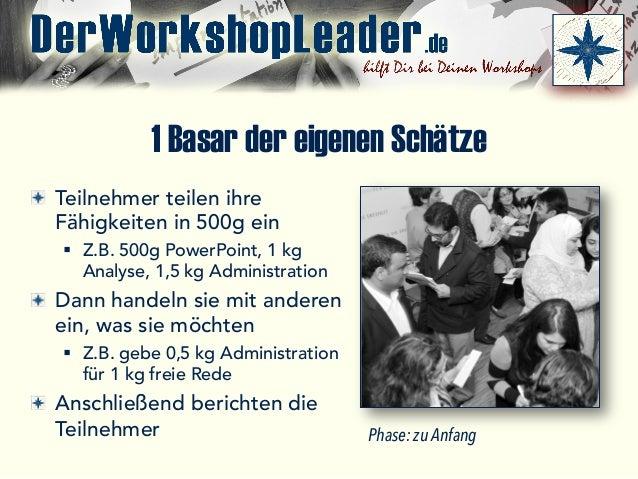 1 Basar der eigenen Schätze  Teilnehmer teilen ihre Fähigkeiten in 500g ein § Z.B. 500g PowerPoint, 1 kg Analyse, 1,5 k...