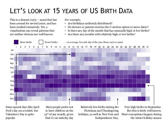 SHOW me what is happening with the data EXPLAIN to me why it's happening Allow me to EXPLORE and figure it out Just EXPOSE...