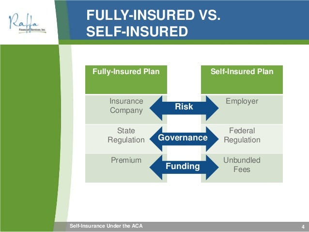 Insurance Aca
