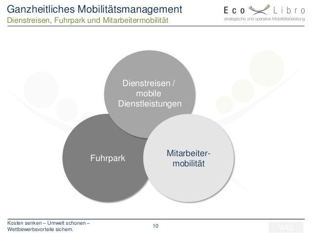 Kosten senken – Umwelt schonen – Wettbewerbsvorteile sichern. 10 Ganzheitliches Mobilitätsmanagement Dienstreisen, Fuhrpar...