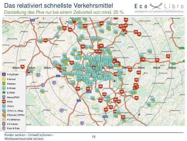 Kosten senken – Umwelt schonen – Wettbewerbsvorteile sichern. 19 Das relativiert schnellste Verkehrsmittel Darstellung des...
