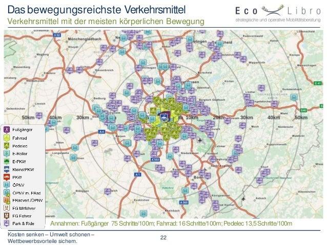 Kosten senken – Umwelt schonen – Wettbewerbsvorteile sichern. 22 Das bewegungsreichste Verkehrsmittel Verkehrsmittel mit d...