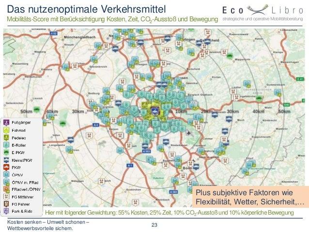 Kosten senken – Umwelt schonen – Wettbewerbsvorteile sichern. 23 Das nutzenoptimale Verkehrsmittel Mobilitäts-Score mit Be...