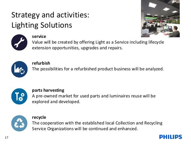 16 Lighting Solutions Strategies and activities; 17.  sc 1 st  SlideShare & 2015 02-11-eco-innovate-in-lighting-02-circular-economy-strategy-at-pu2026 azcodes.com