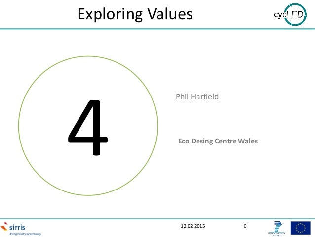 Exploring Values 12.02.2015 0 4 Phil Harfield Eco Desing Centre Wales