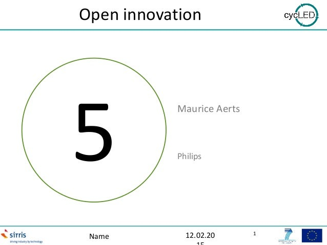 1 Open innovation 12.02.20Name 1 5 Maurice Aerts Philips