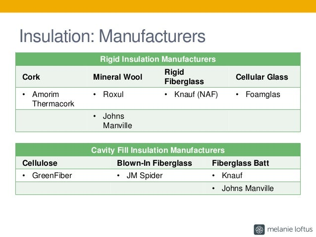 Choosing healthy materials on your next building project for Blown mineral wool cavity insulation