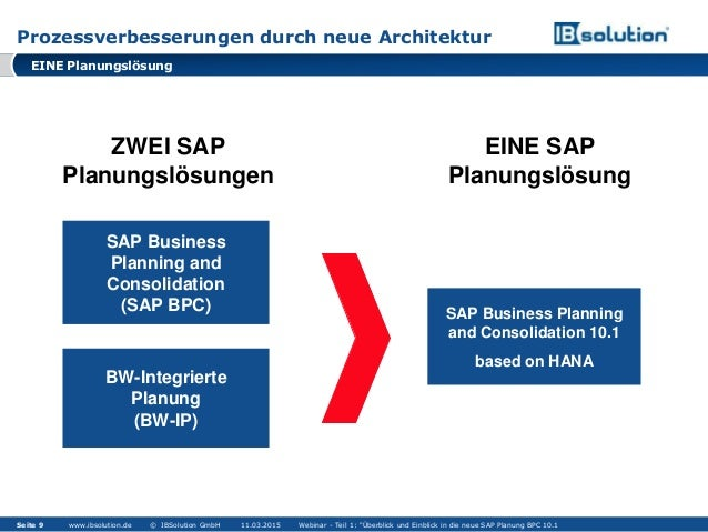 Installation Guide SAP BusinessObjects Planning and Consolidation 10